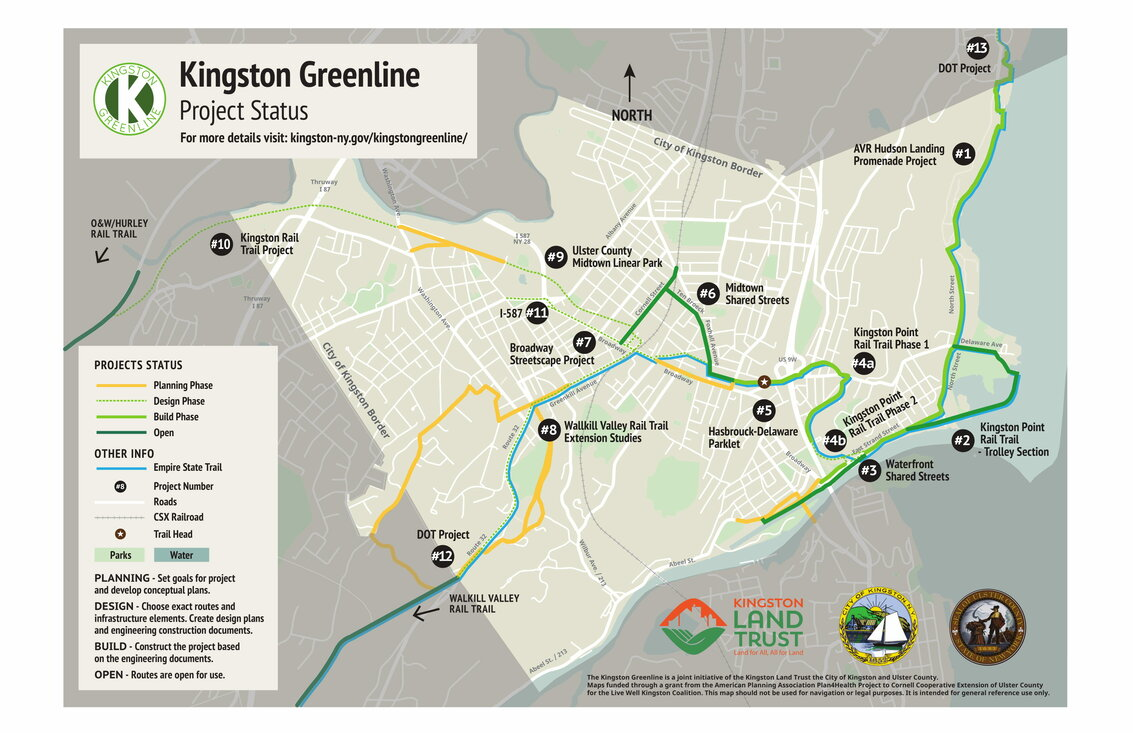 Kingston Greeline Project Status Map